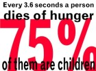 World Hunger Day – 28th May 2013